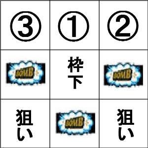 BMAX15枚役ハズシ
