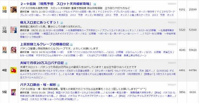 ブログ村3