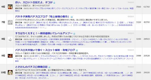 ブログ村4