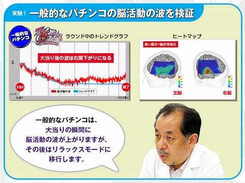 脳科学パチンカス篠原教授3