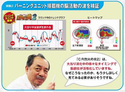 脳科学パチンカス篠原教授4