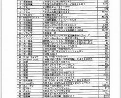 回収リスト1