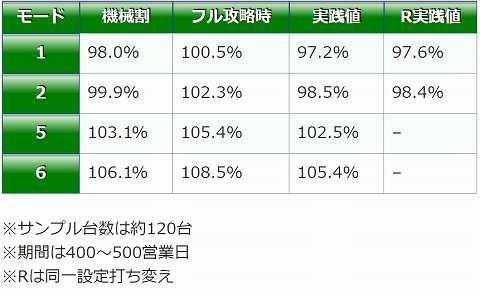 %e3%83%8f%e3%83%8a%e3%83%93%e3%83%9b%e3%83%bc%e3%83%ab%e5%89%b2
