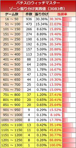 %e3%82%a6%e3%82%a4%e3%83%83%e3%83%81%e3%83%9e%e3%82%b9%e3%82%bf%e3%83%bc
